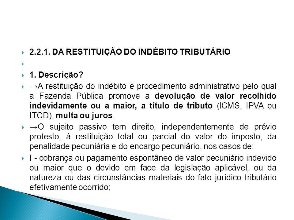 2.2.1. DA RESTITUIÇÃO DO INDÉBITO TRIBUTÁRIO