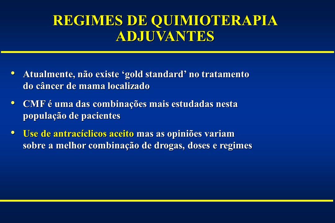 REGIMES DE QUIMIOTERAPIA