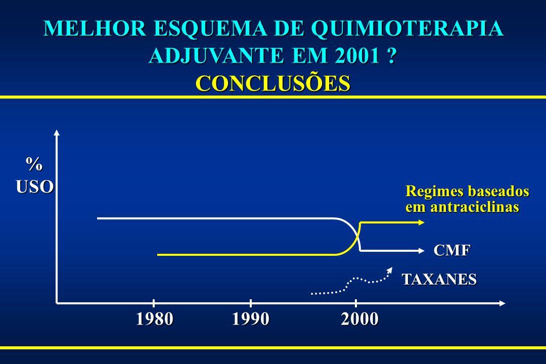MELHOR ESQUEMA DE QUIMIOTERAPIA ADJUVANTE EM 2001