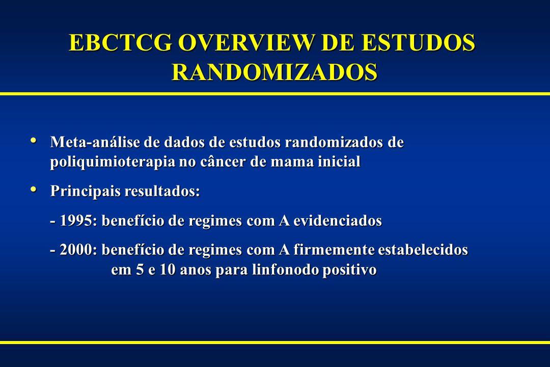 EBCTCG OVERVIEW DE ESTUDOS