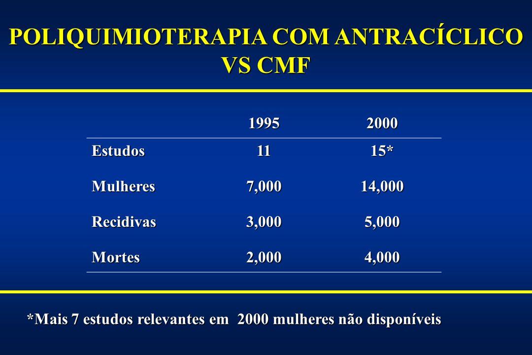 POLIQUIMIOTERAPIA COM ANTRACÍCLICO VS CMF