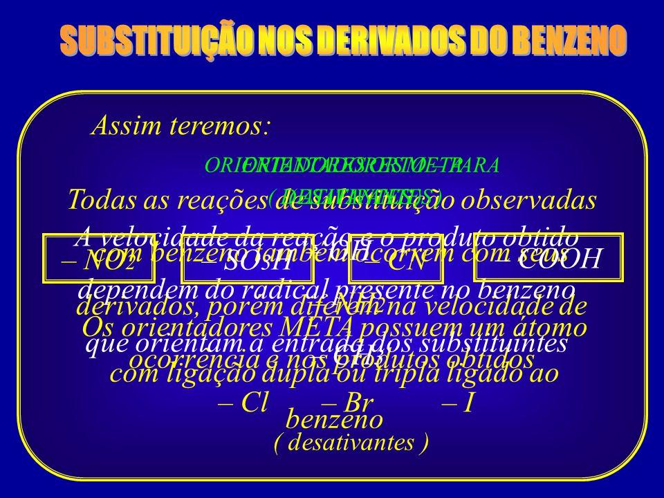 SUBSTITUIÇÃO NOS DERIVADOS DO BENZENO