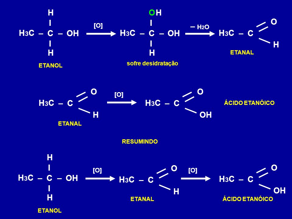 H O H I I O – H2O H3C – C – OH H3C – C – OH H3C – C I I H H H O O H3C