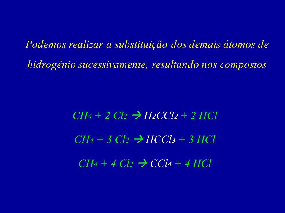 Podemos realizar a substituição dos demais átomos de hidrogênio sucessivamente, resultando nos compostos