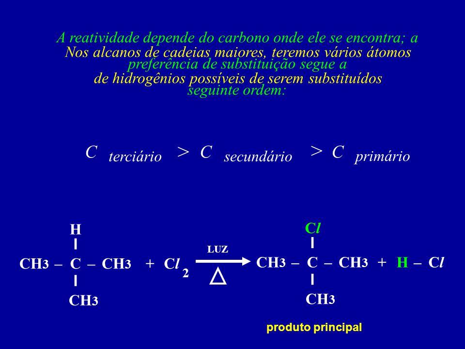 A reatividade depende do carbono onde ele se encontra; a preferência de substituição segue a