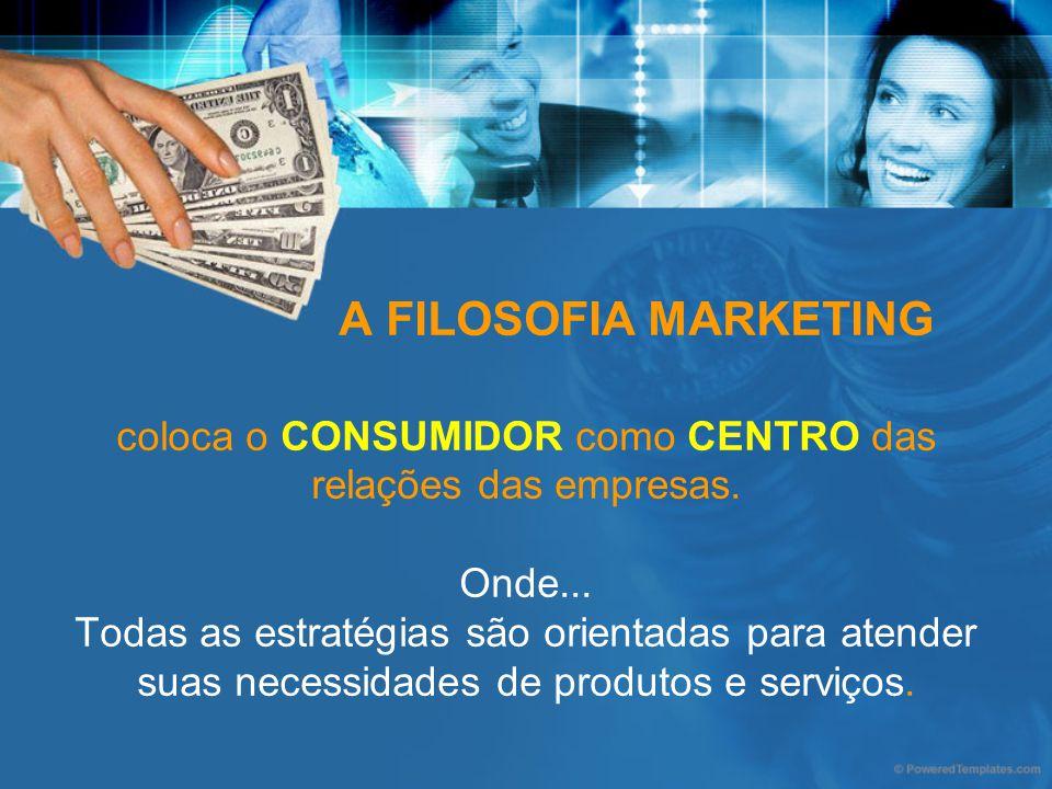 A FILOSOFIA MARKETING coloca o CONSUMIDOR como CENTRO das relações das empresas.