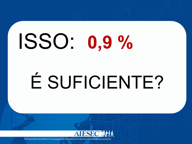 ISSO: 0,9 % É SUFICIENTE