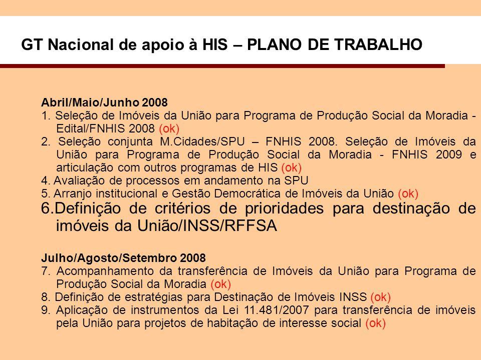 GT Nacional de apoio à HIS – PLANO DE TRABALHO