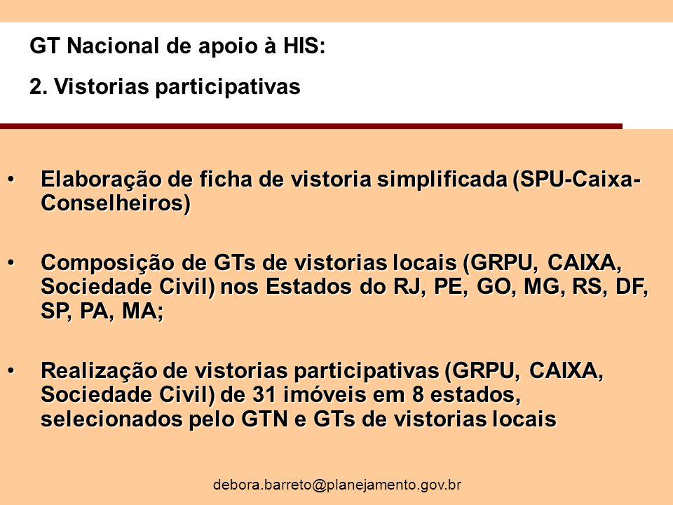 GT Nacional de apoio à HIS: 2. Vistorias participativas