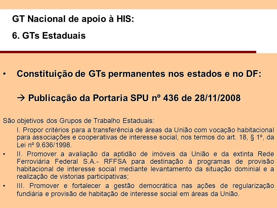 GT Nacional de apoio à HIS: 6. GTs Estaduais