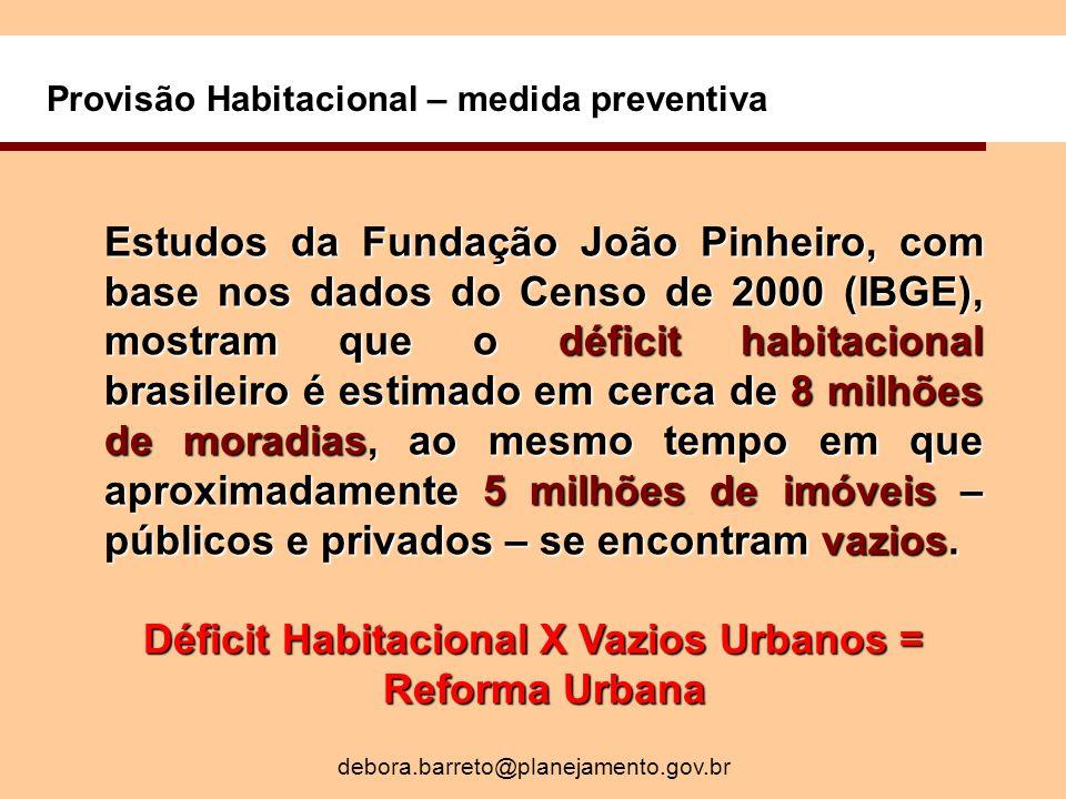 Déficit Habitacional X Vazios Urbanos = Reforma Urbana