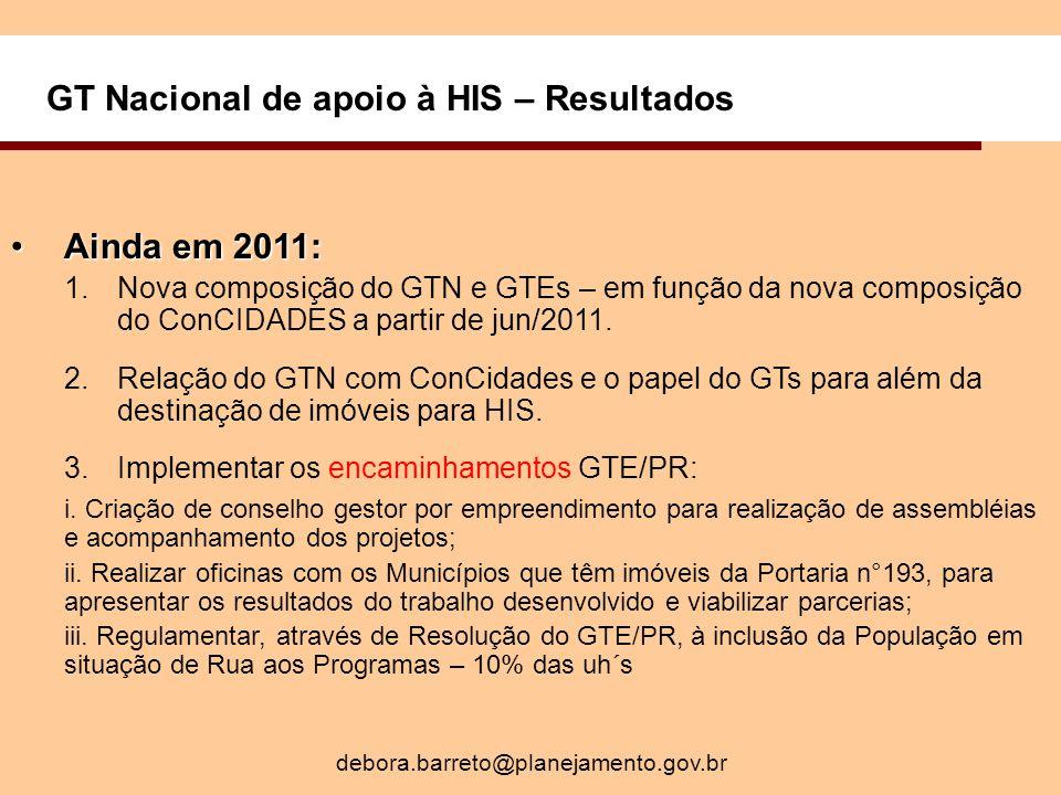 GT Nacional de apoio à HIS – Resultados
