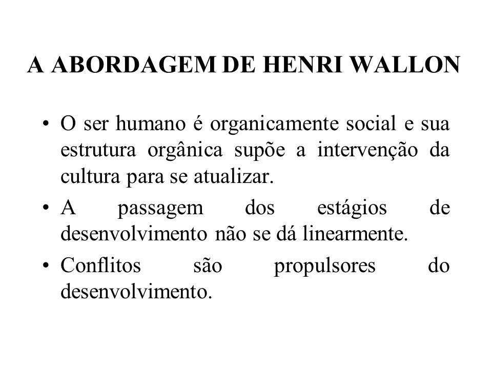 A ABORDAGEM DE HENRI WALLON