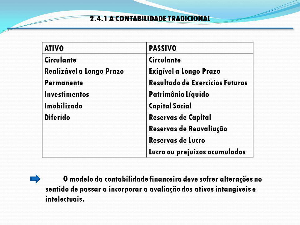2.4.1 A CONTABILIDADE TRADICIONAL