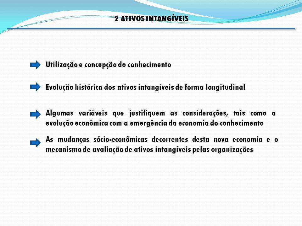 2 ATIVOS INTANGÍVEIS Utilização e concepção do conhecimento. Evolução histórica dos ativos intangíveis de forma longitudinal.