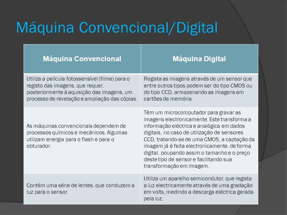 Máquina Convencional/Digital