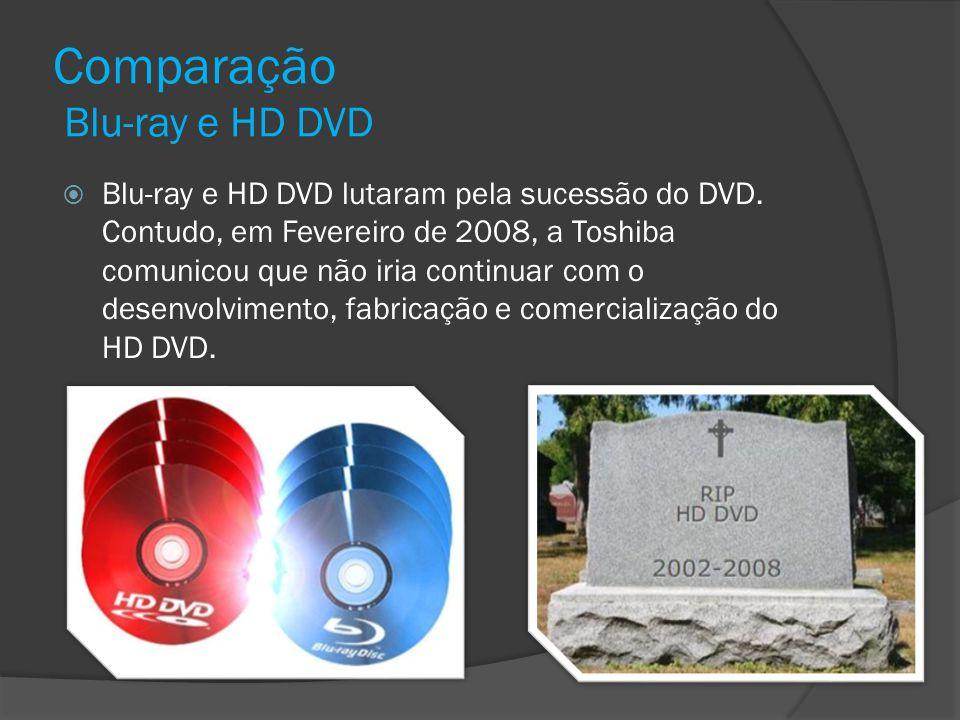 Comparação Blu-ray e HD DVD