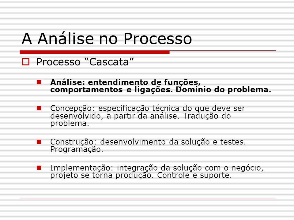 A Análise no Processo Processo Cascata