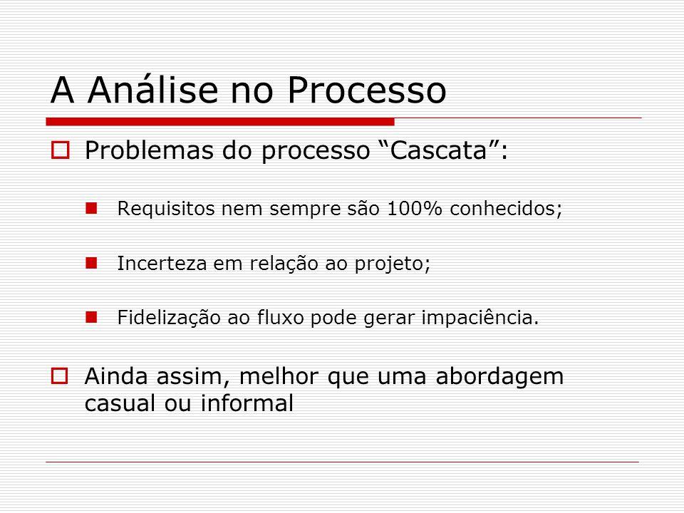 A Análise no Processo Problemas do processo Cascata :