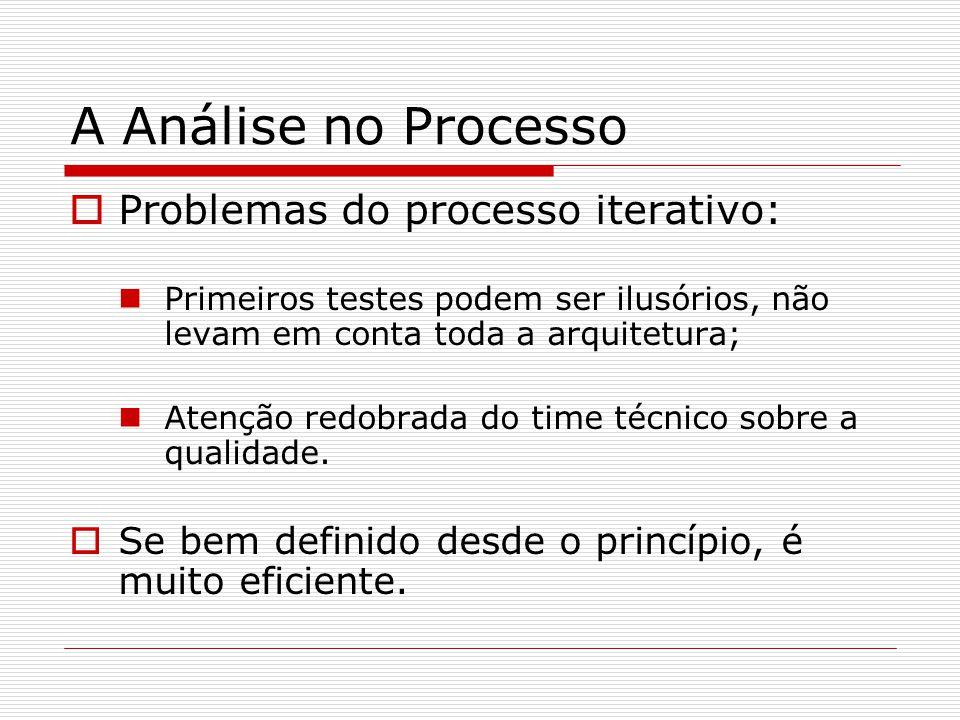 A Análise no Processo Problemas do processo iterativo:
