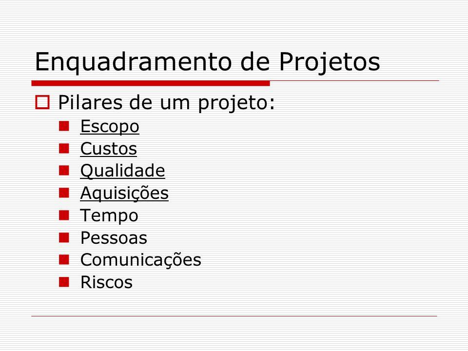 Enquadramento de Projetos