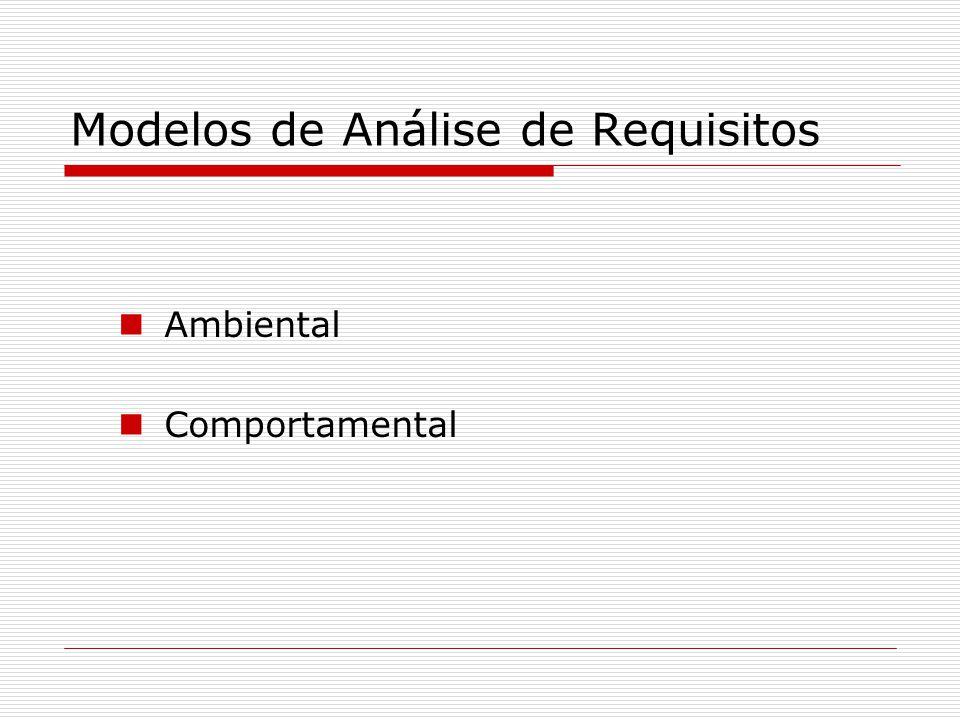 Modelos de Análise de Requisitos