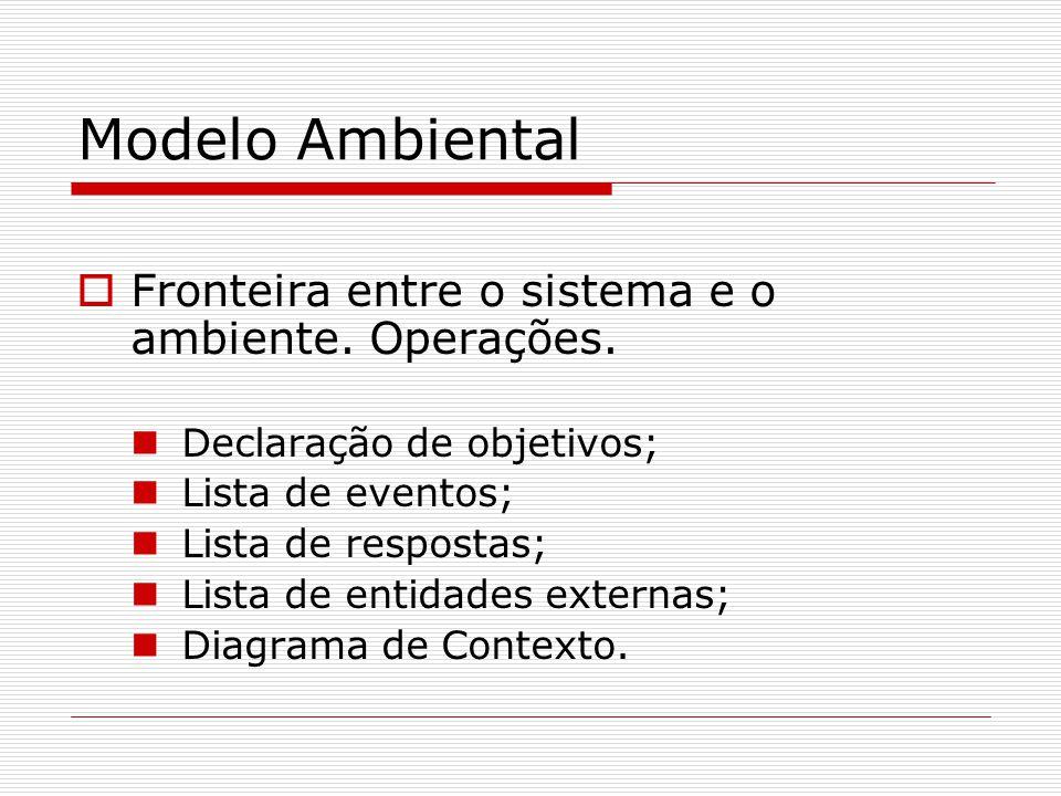 Modelo Ambiental Fronteira entre o sistema e o ambiente. Operações.