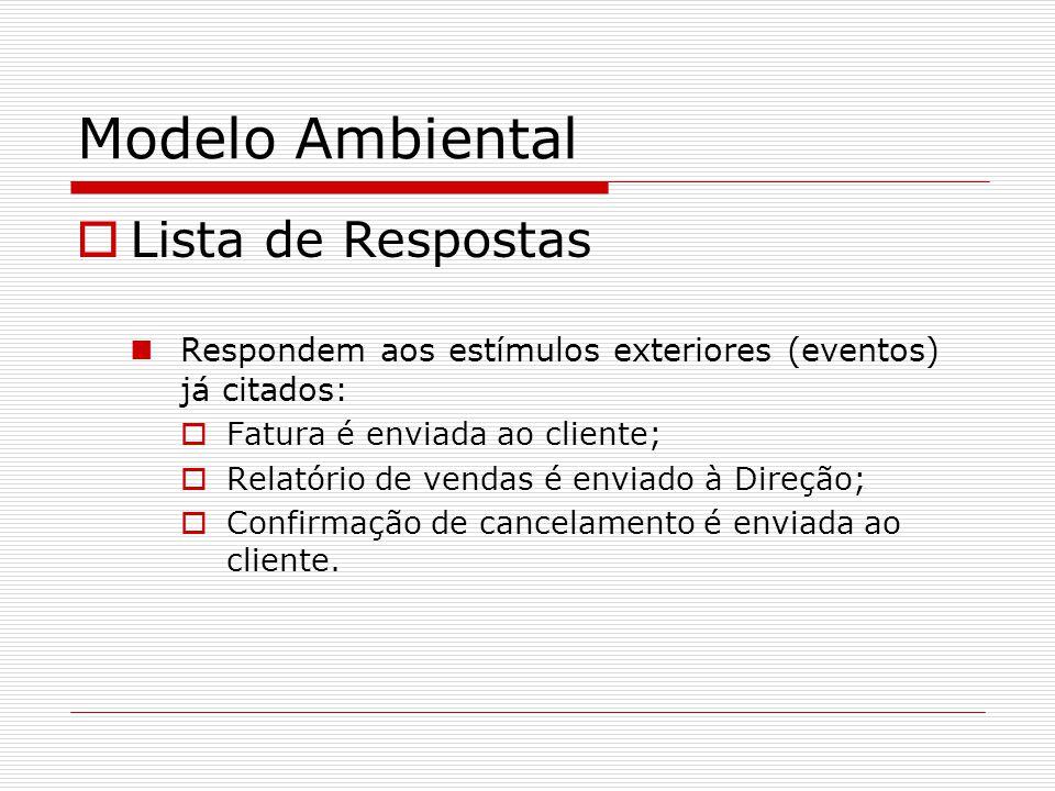 Modelo Ambiental Lista de Respostas