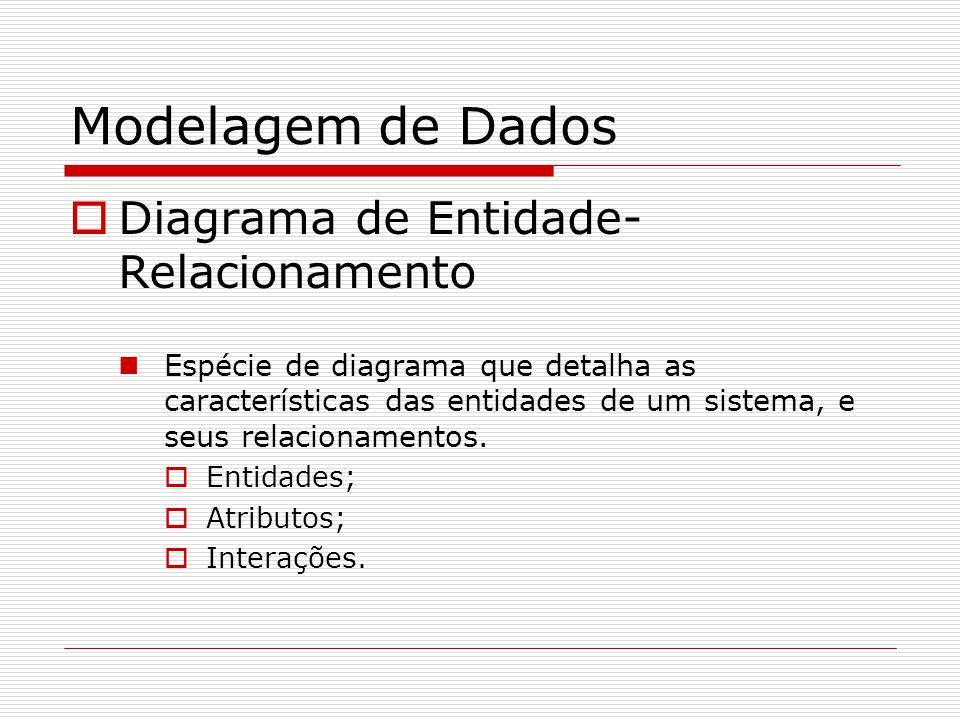Modelagem de Dados Diagrama de Entidade-Relacionamento