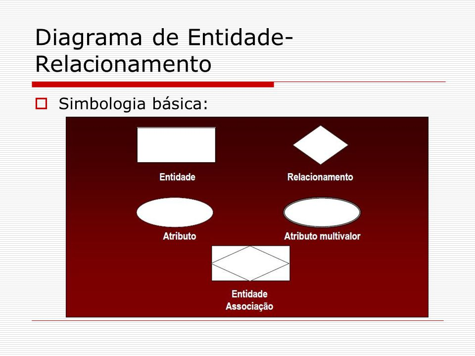 Diagrama de Entidade-Relacionamento