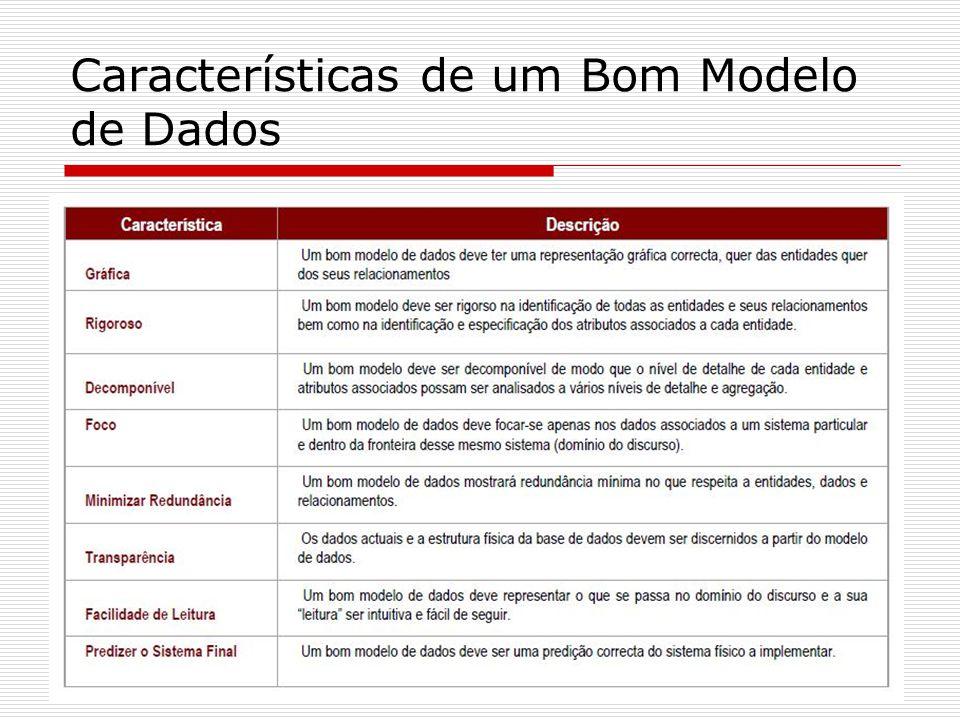 Características de um Bom Modelo de Dados