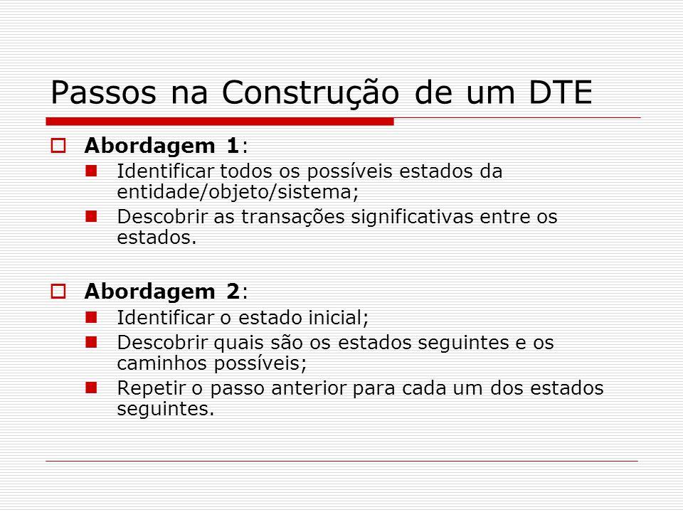 Passos na Construção de um DTE