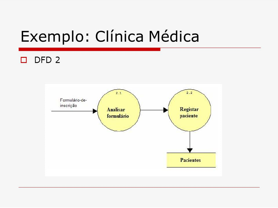 Exemplo: Clínica Médica