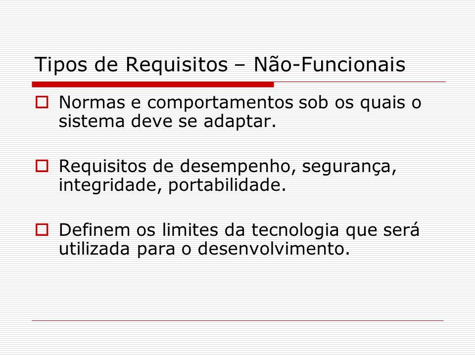Tipos de Requisitos – Não-Funcionais