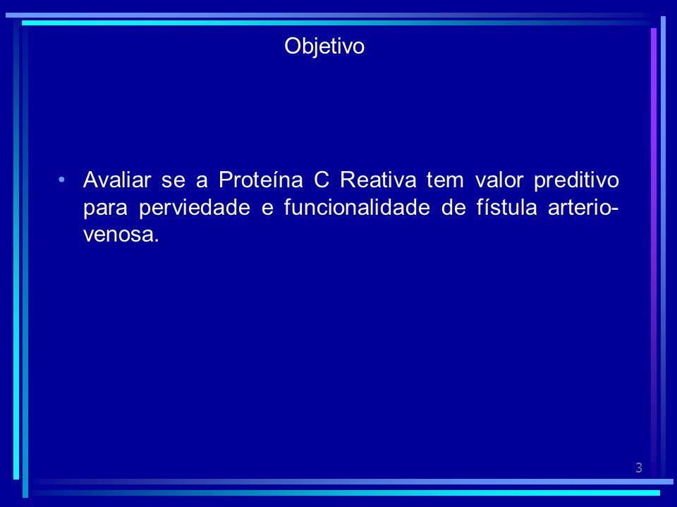 Objetivo Avaliar se a Proteína C Reativa tem valor preditivo para perviedade e funcionalidade de fístula arterio-venosa.