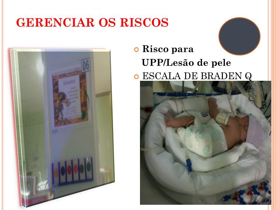 GERENCIAR OS RISCOS Risco para UPP/Lesão de pele ESCALA DE BRADEN Q