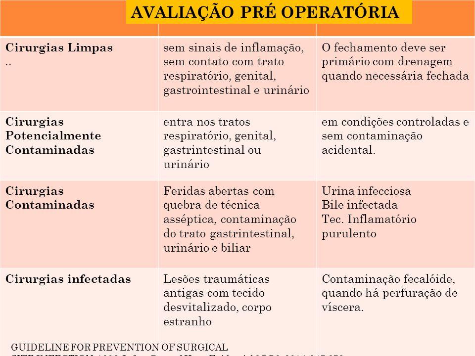 AVALIAÇÃO PRÉ OPERATÓRIA