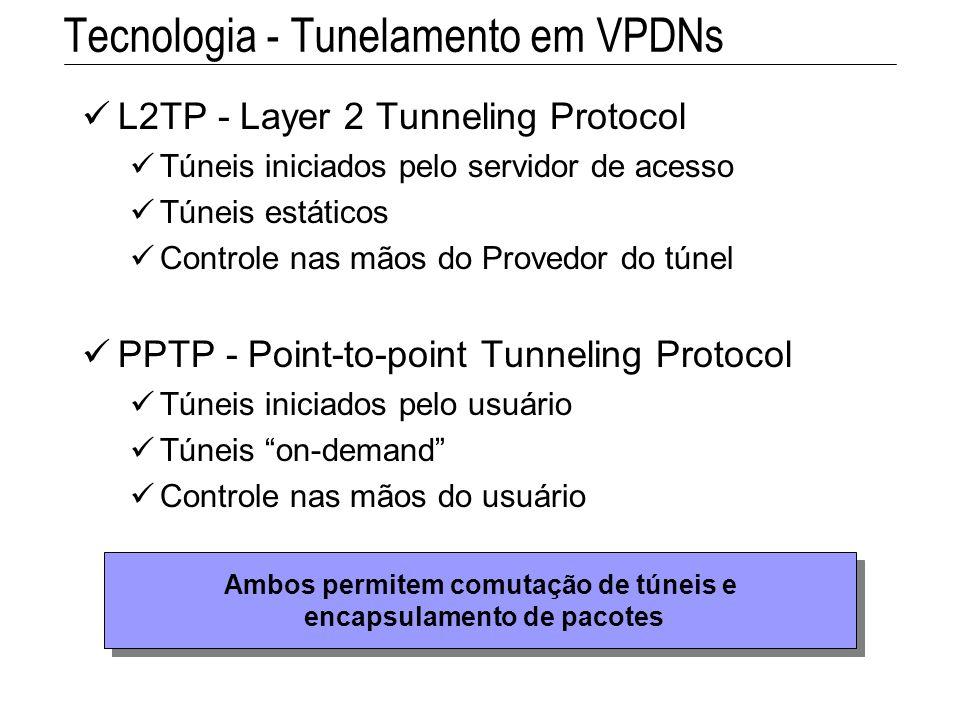 Tecnologia - Tunelamento em VPDNs