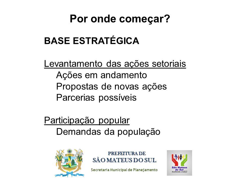 Secretaria Municipal de Planejamento PREFEITURA DE SÃO MATEUS DO SUL