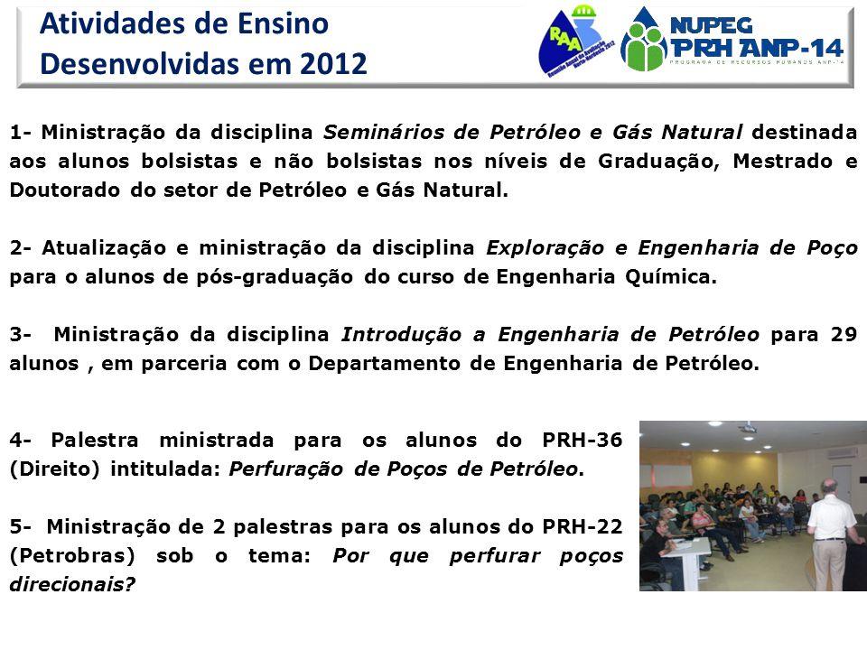 Atividades de Ensino Desenvolvidas em 2012