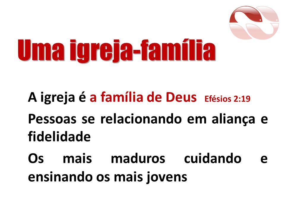 Uma igreja-família Pessoas se relacionando em aliança e fidelidade