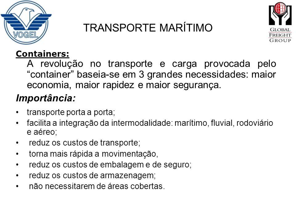 TRANSPORTE MARÍTIMO Containers: