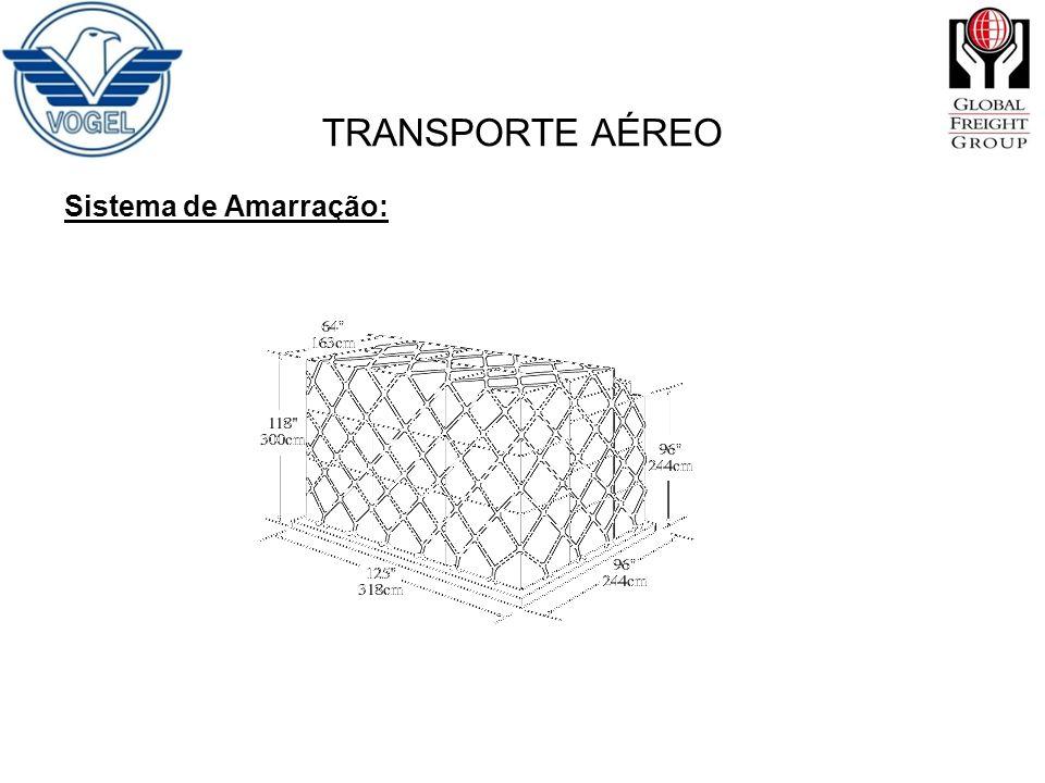 TRANSPORTE AÉREO Sistema de Amarração: