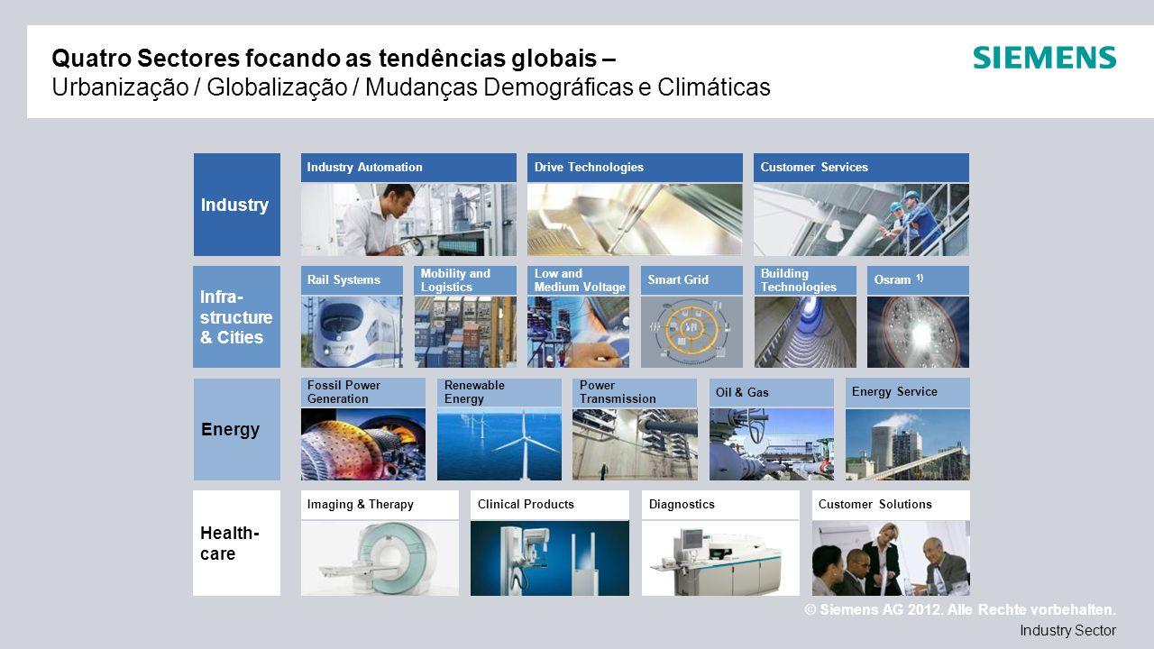 Quatro Sectores focando as tendências globais – Urbanização / Globalização / Mudanças Demográficas e Climáticas