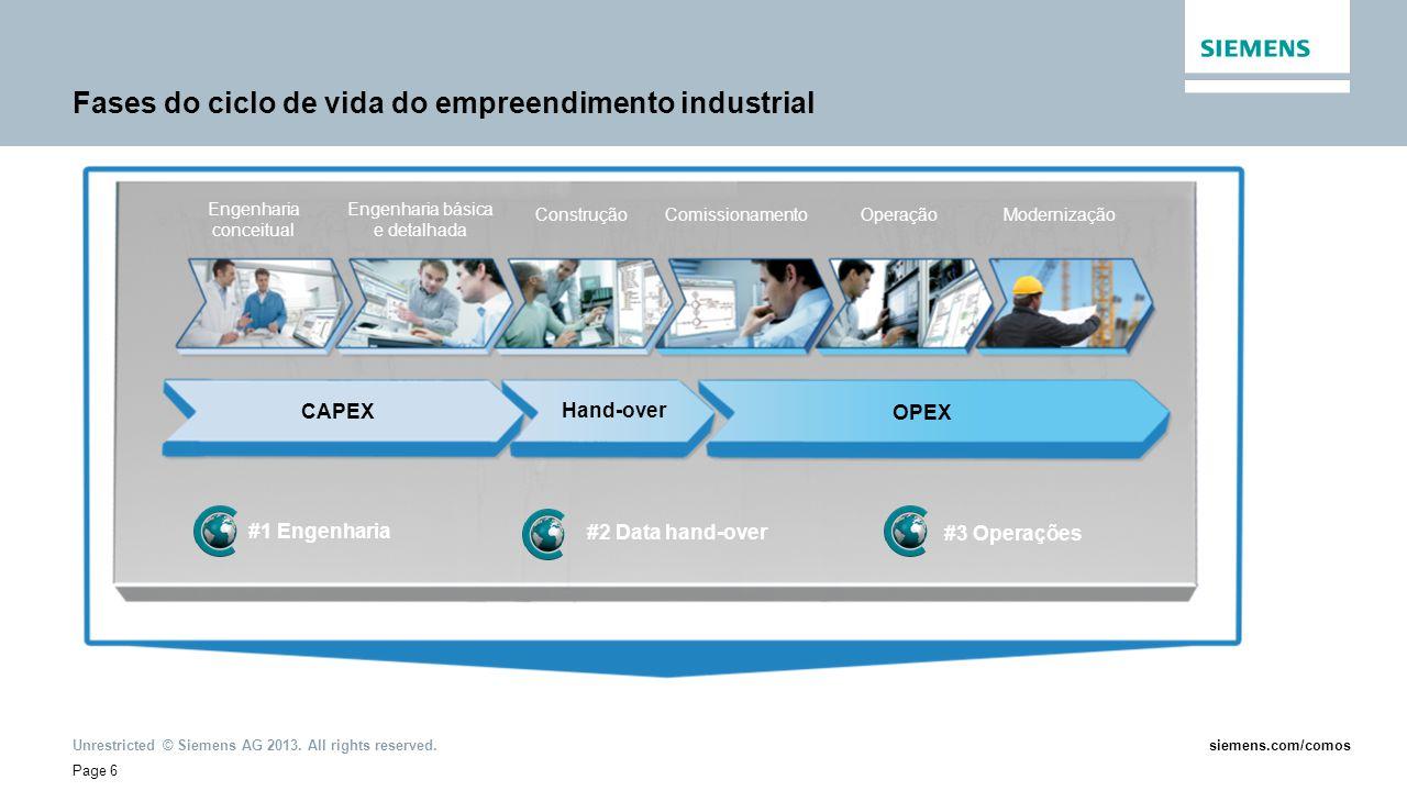 Fases do ciclo de vida do empreendimento industrial