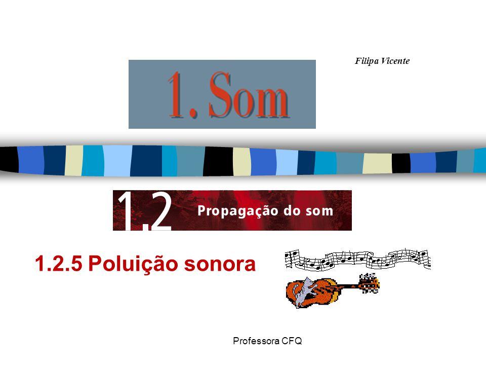 1.2.5 Poluição sonora Professora CFQ