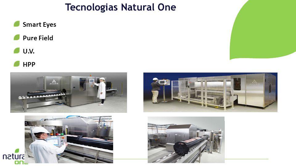 Tecnologias Natural One