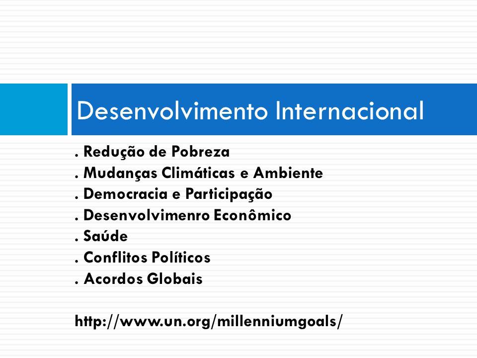 Desenvolvimento Internacional