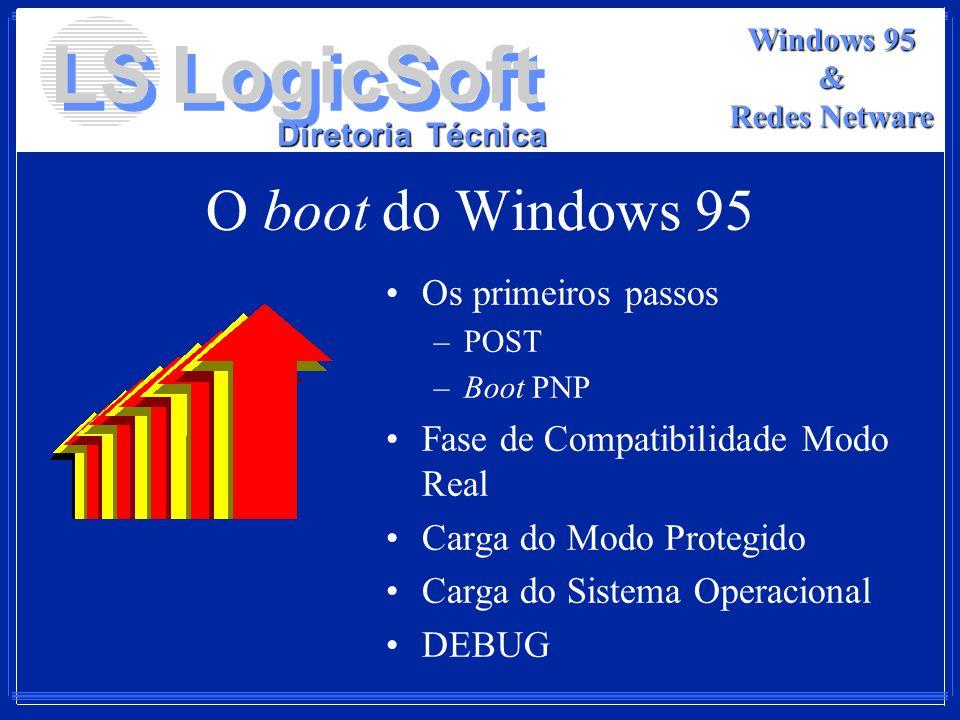 O boot do Windows 95 Os primeiros passos