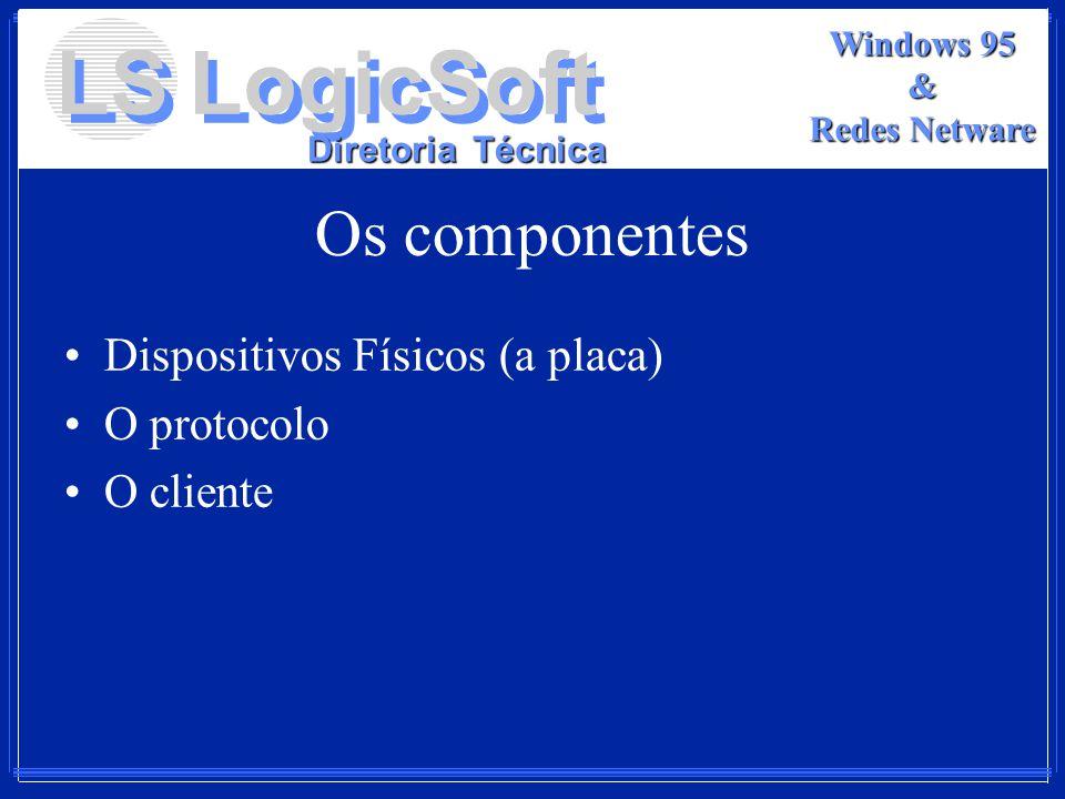 Os componentes Dispositivos Físicos (a placa) O protocolo O cliente